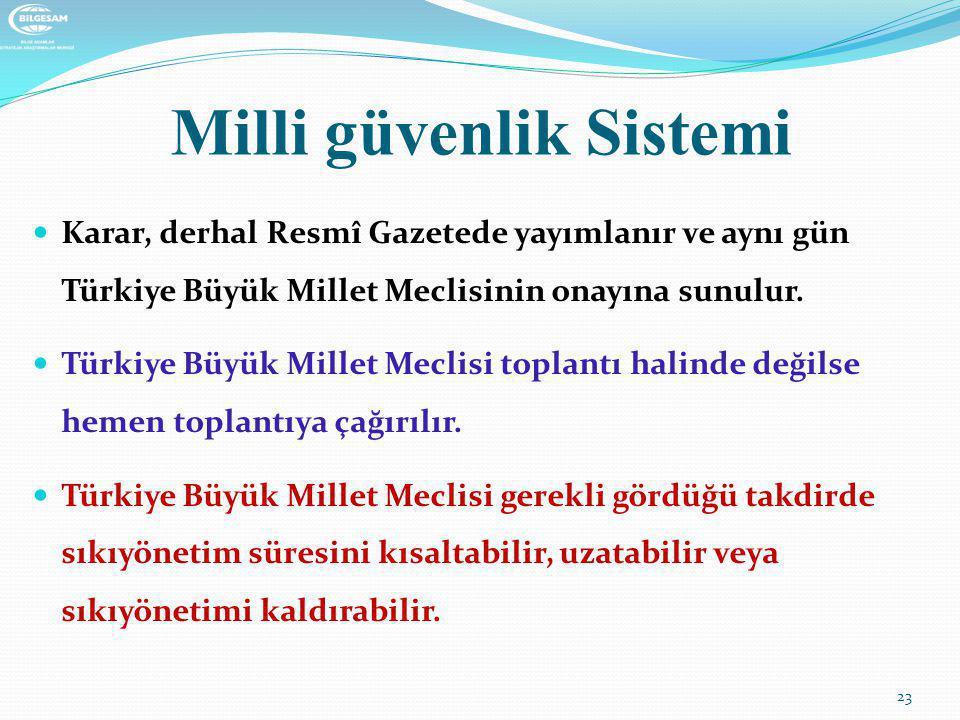 Milli güvenlik Sistemi  Karar, derhal Resmî Gazetede yayımlanır ve aynı gün Türkiye Büyük Millet Meclisinin onayına sunulur.  Türkiye Büyük Millet M