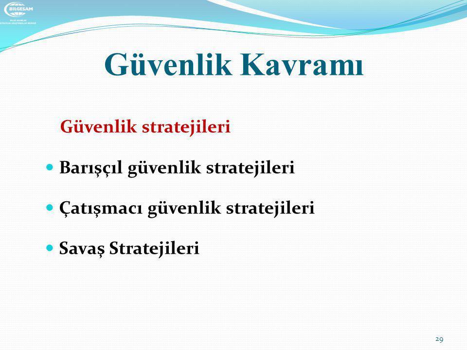 Güvenlik Kavramı Güvenlik stratejileri  Barışçıl güvenlik stratejileri  Çatışmacı güvenlik stratejileri  Savaş Stratejileri 29