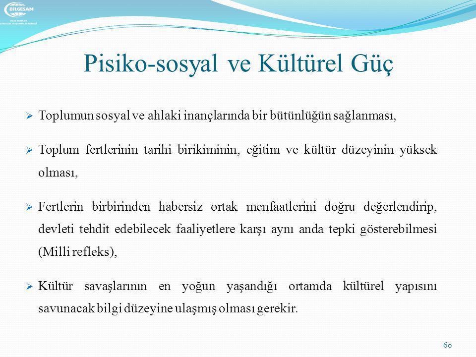 Pisiko-sosyal ve Kültürel Güç  Toplumun sosyal ve ahlaki inançlarında bir bütünlüğün sağlanması,  Toplum fertlerinin tarihi birikiminin, eğitim ve k
