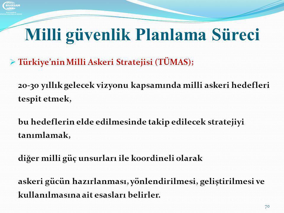 Milli güvenlik Planlama Süreci  Türkiye'nin Milli Askeri Stratejisi (TÜMAS); 20-30 yıllık gelecek vizyonu kapsamında milli askeri hedefleri tespit et