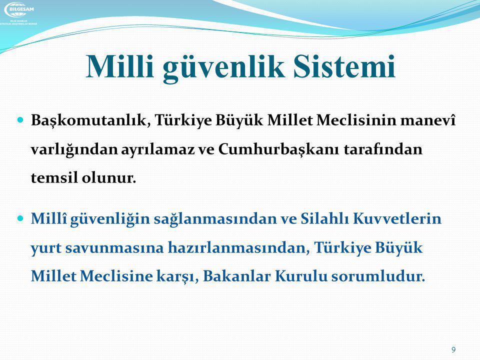 Milli güvenlik Sistemi  Başkomutanlık, Türkiye Büyük Millet Meclisinin manevî varlığından ayrılamaz ve Cumhurbaşkanı tarafından temsil olunur.  Mill