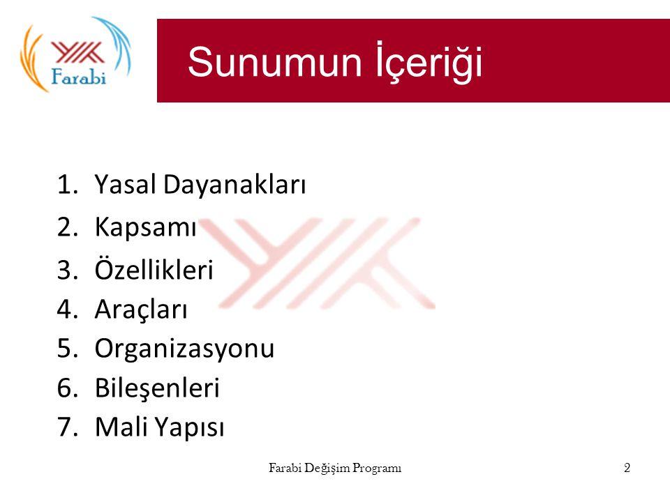 Farabi Değişim Programı23 TEŞEKKÜRLER Prof. Dr. Şaban ÇALIŞ