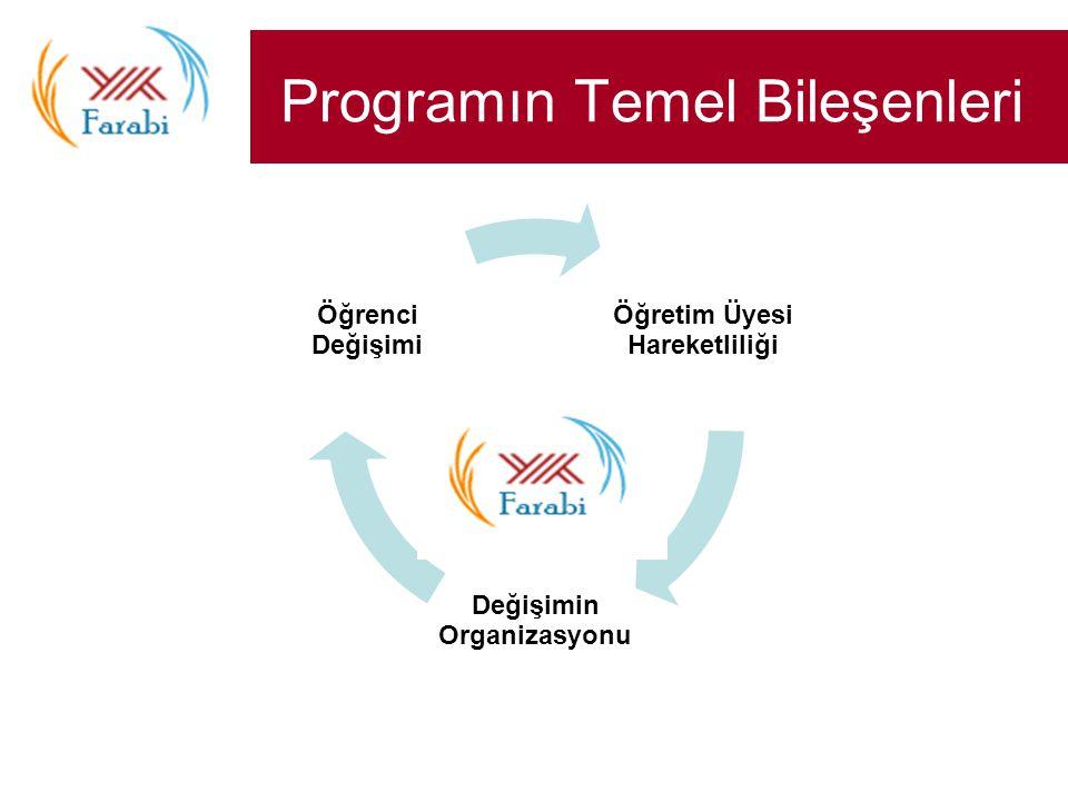 Mevcut Durum  Yönetmelik ve Mali Esas ve Usullerin yayımı ile değişim takvimi başlatıldı.