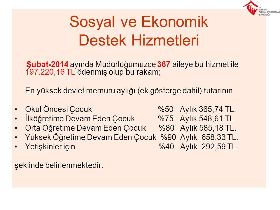 Sosyal ve Ekonomik Destek Hizmetleri Şubat-2014 ayında Müdürlüğümüzce 367 aileye bu hizmet ile 197.220,16 TL ödenmiş olup bu rakam; En yüksek devlet m