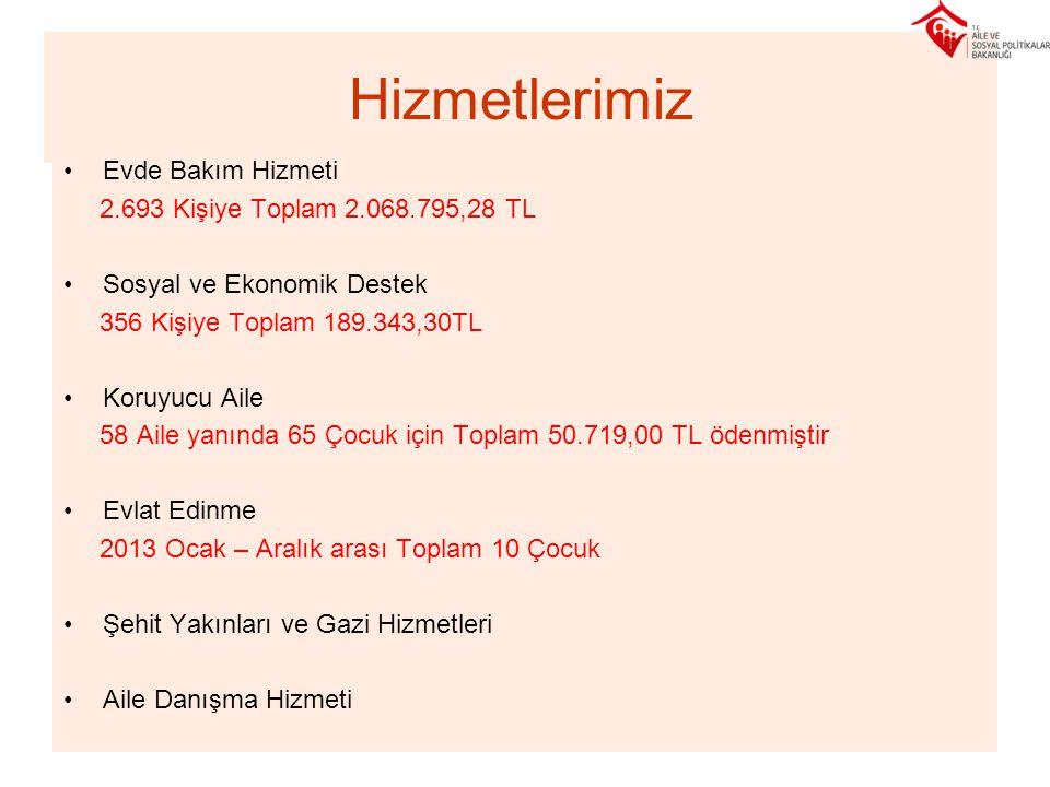 ASP İl Müdürlüğü'ne Gelen Yardım Müracaatlarının Mahallelere Göre Dağılımı Baglar Mh.