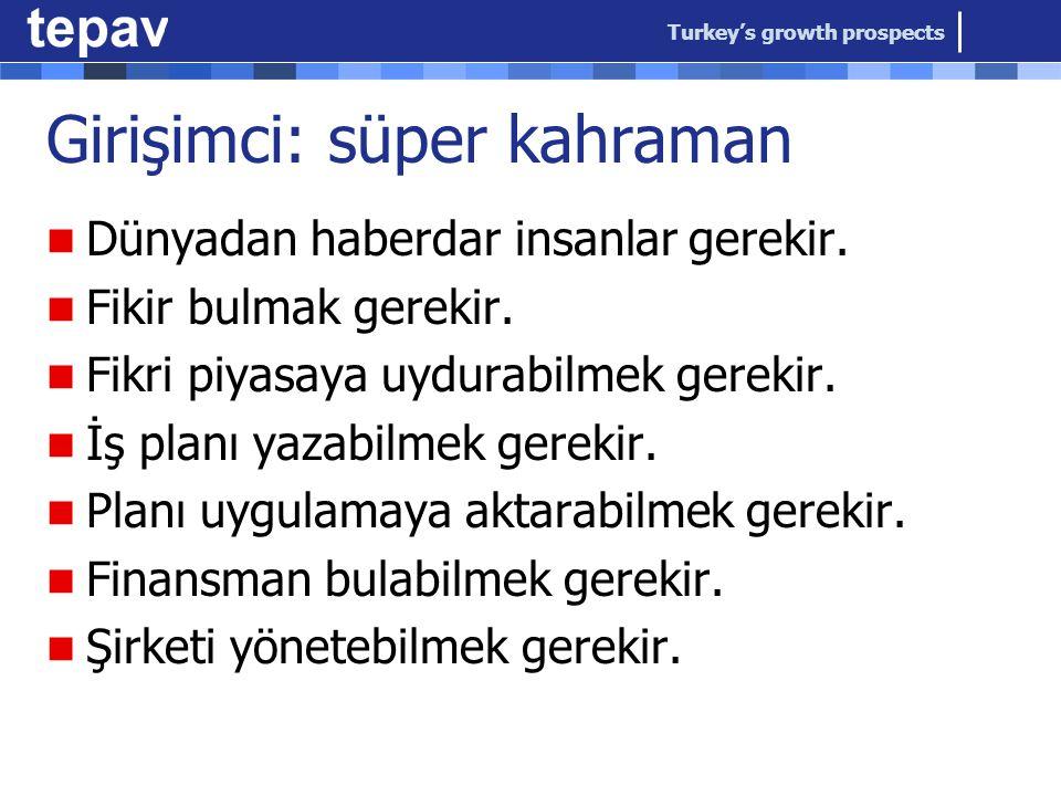 Turkey's growth prospects (Türkiye v.