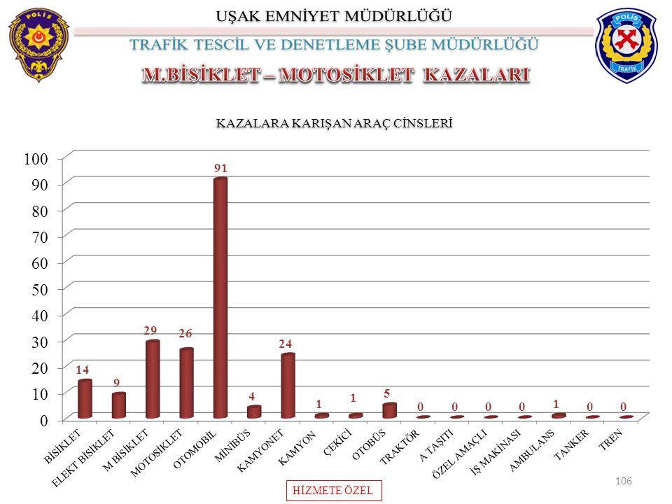 106 KAZALARA KARIŞAN ARAÇ CİNSLERİ HİZMETE ÖZEL