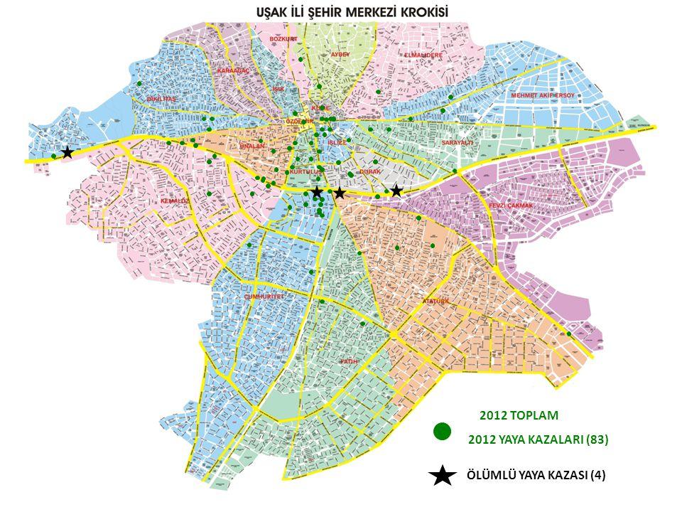 2012 YAYA KAZALARI (83) ÖLÜMLÜ YAYA KAZASI (4) 2012 TOPLAM