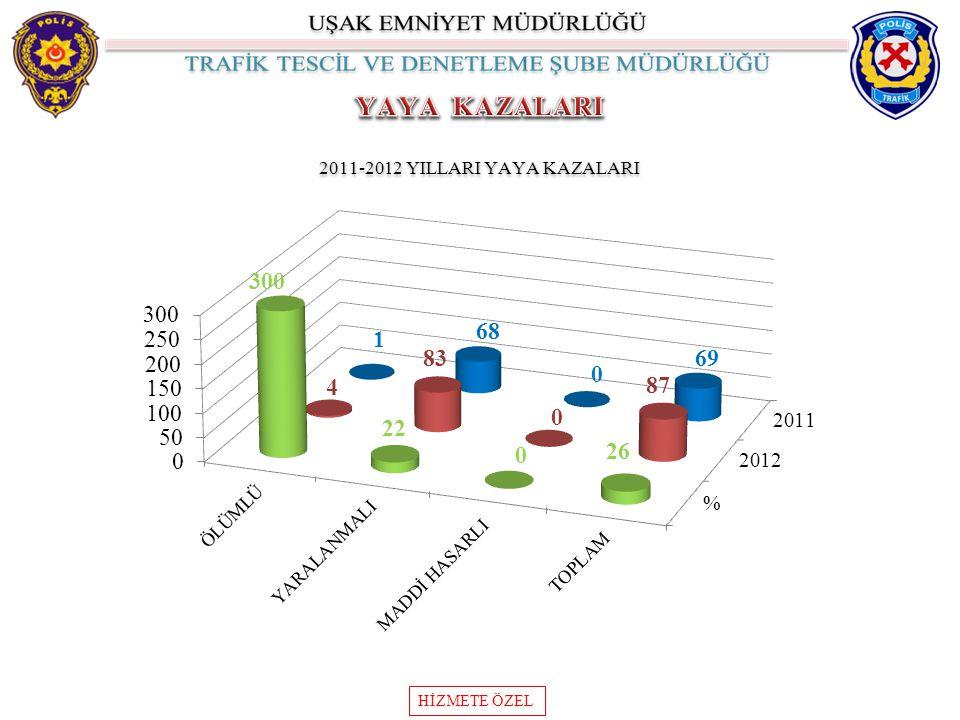 2011-2012 YILLARI YAYA KAZALARI HİZMETE ÖZEL