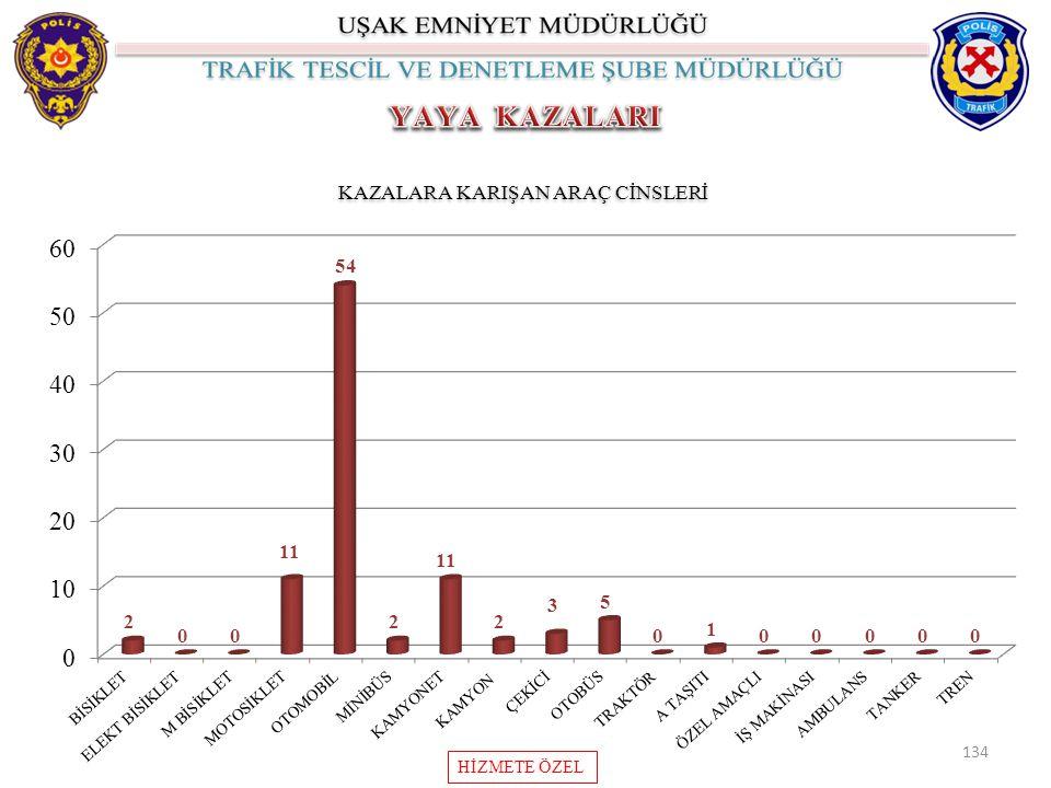 134 KAZALARA KARIŞAN ARAÇ CİNSLERİ HİZMETE ÖZEL