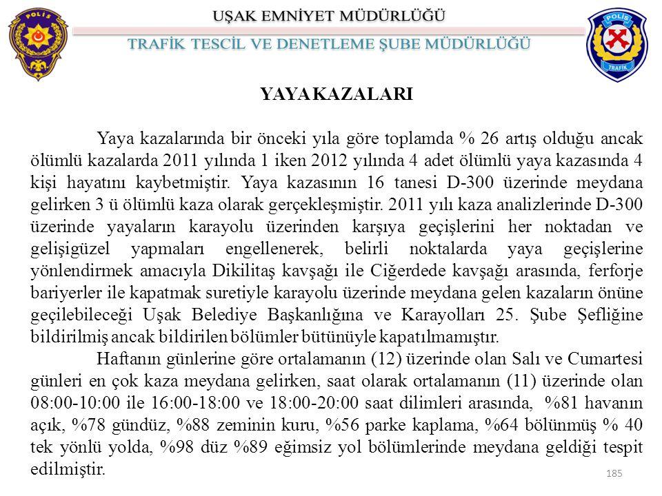YAYA KAZALARI Yaya kazalarında bir önceki yıla göre toplamda % 26 artış olduğu ancak ölümlü kazalarda 2011 yılında 1 iken 2012 yılında 4 adet ölümlü yaya kazasında 4 kişi hayatını kaybetmiştir.