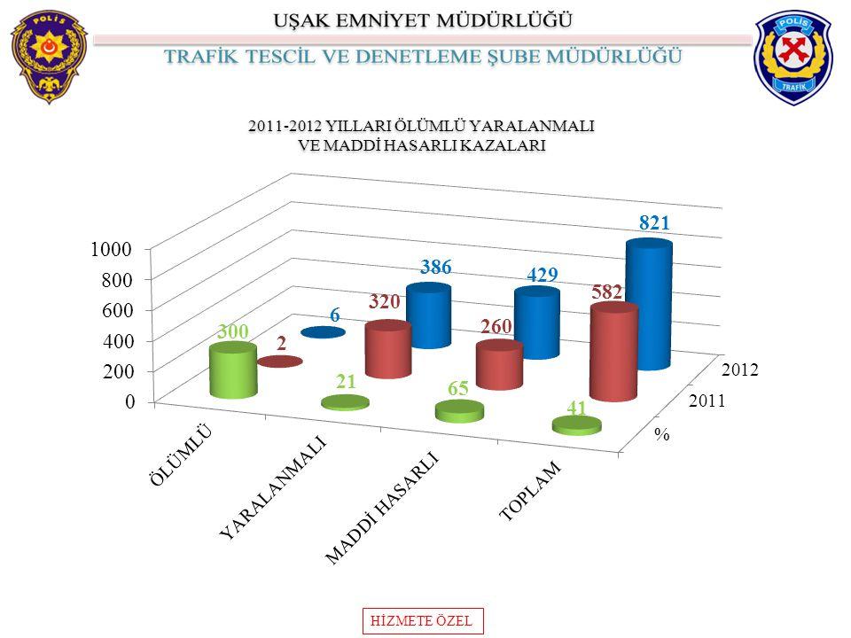 2011-2012 YILLARI ÖLÜMLÜ YARALANMALI VE MADDİ HASARLI KAZALARI HİZMETE ÖZEL