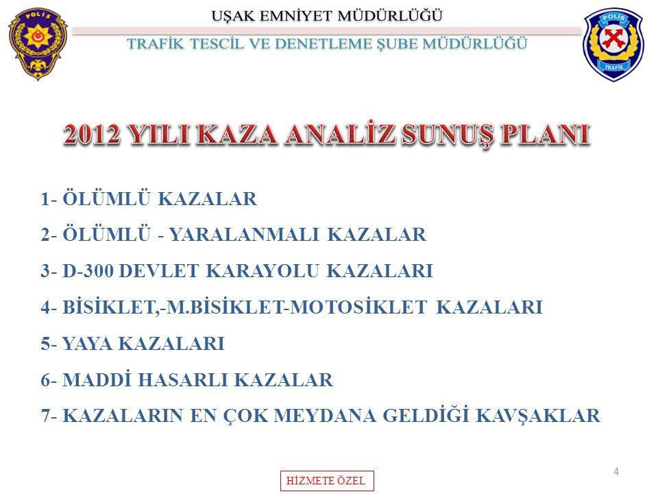 4 1- ÖLÜMLÜ KAZALAR 2- ÖLÜMLÜ - YARALANMALI KAZALAR 3- D-300 DEVLET KARAYOLU KAZALARI 4- BİSİKLET,-M.BİSİKLET-MOTOSİKLET KAZALARI 5- YAYA KAZALARI 6- MADDİ HASARLI KAZALAR 7- KAZALARIN EN ÇOK MEYDANA GELDİĞİ KAVŞAKLAR HİZMETE ÖZEL