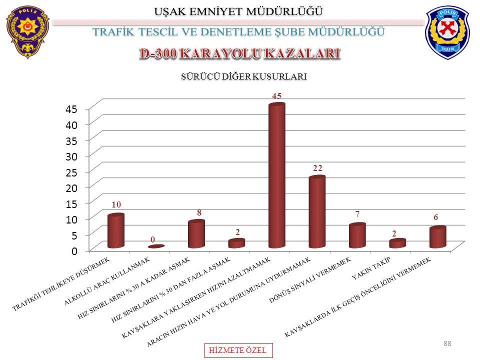 88 SÜRÜCÜ DİĞER KUSURLARI HİZMETE ÖZEL