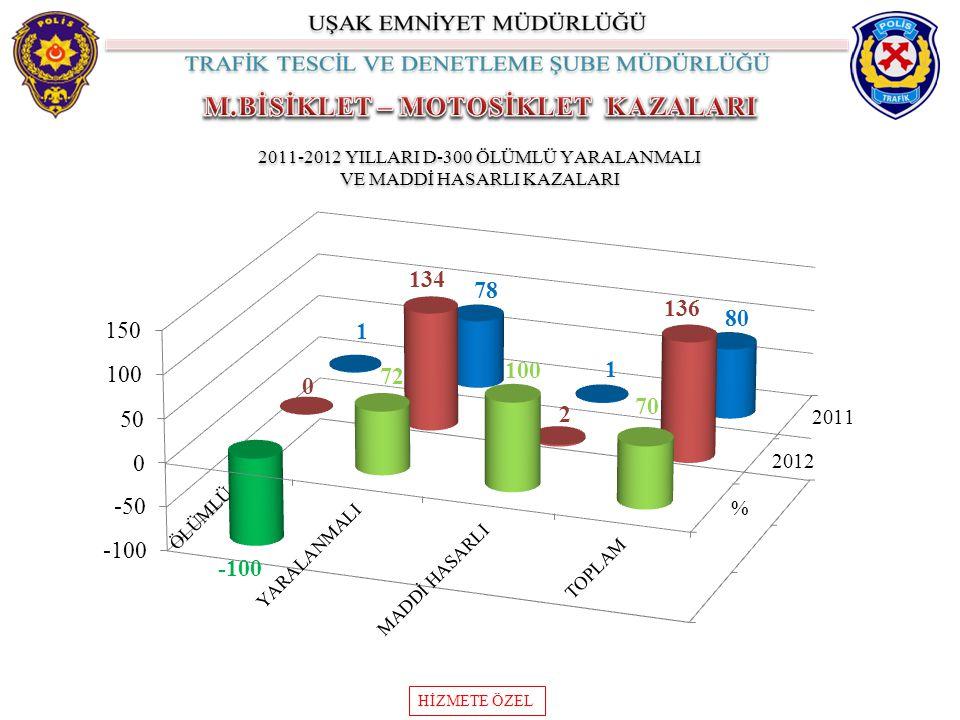 2011-2012 YILLARI D-300 ÖLÜMLÜ YARALANMALI VE MADDİ HASARLI KAZALARI HİZMETE ÖZEL