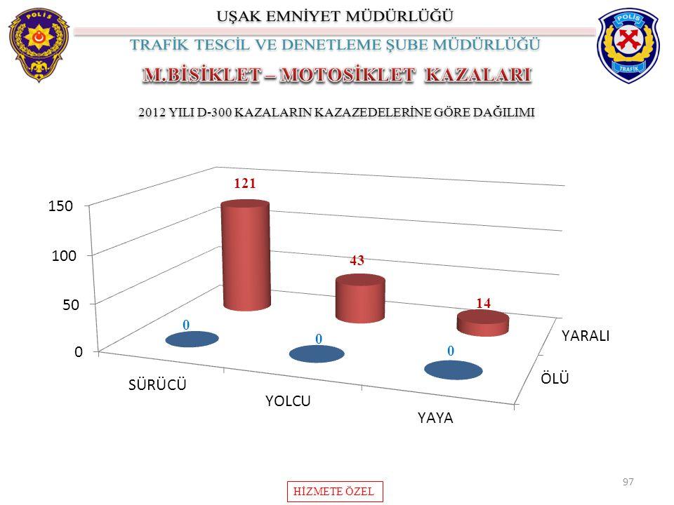 97 2012 YILI D-300 KAZALARIN KAZAZEDELERİNE GÖRE DAĞILIMI HİZMETE ÖZEL