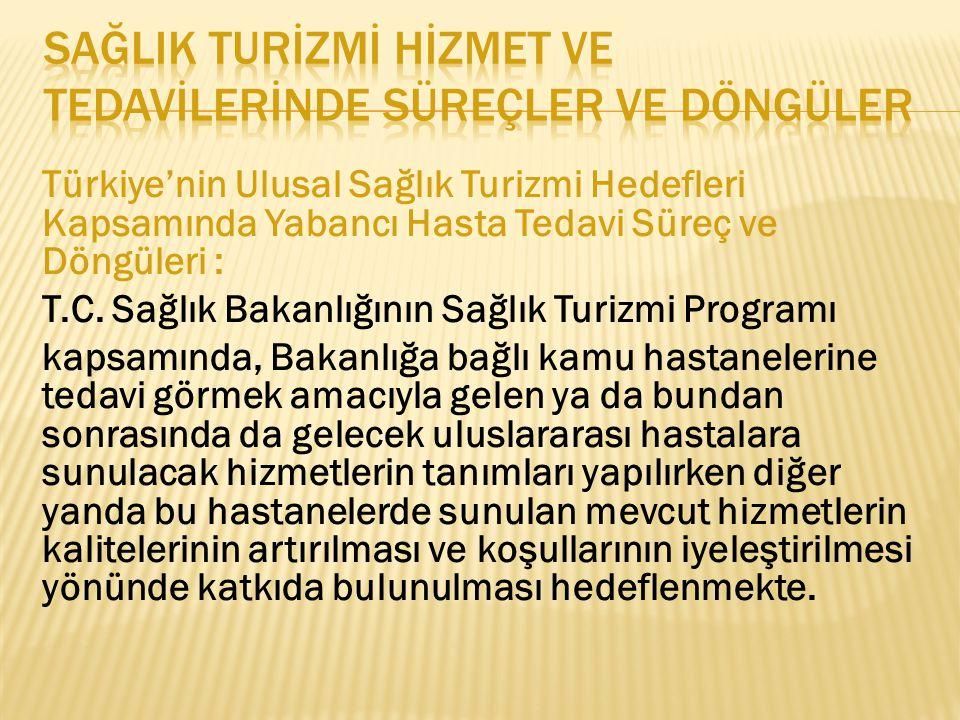 Türkiye'nin Ulusal Sağlık Turizmi Hedefleri Kapsamında Yabancı Hasta Tedavi Süreç ve Döngüleri : T.C. Sağlık Bakanlığının Sağlık Turizmi Programı kaps