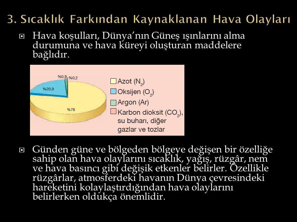  Hava koşulları, Dünya'nın Güneş ışınlarını alma durumuna ve hava küreyi oluşturan maddelere bağlıdır.  Günden güne ve bölgeden bölgeye değişen bir