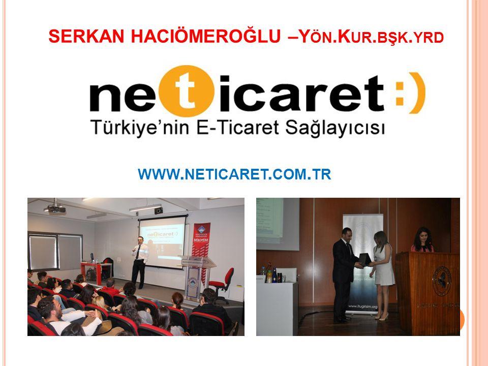 WWW. NETICARET. COM. TR SERKAN HACIÖMEROĞLU –Y ÖN.K UR. BŞK. YRD