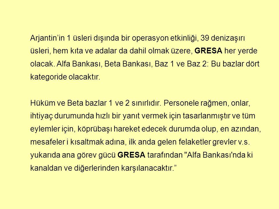 GRESA Organizasyon şeması - Operasyon Üsleri Alfa Bankası (1) Lojistik Çalışanlar Beta Bazlar (12) Bazlar 1 (18) Bazlar 1 (18) Bazlar 2 (9) Bazlar 2 (9) Operatif Çalışanlar GRESA Yürütme Kurulu