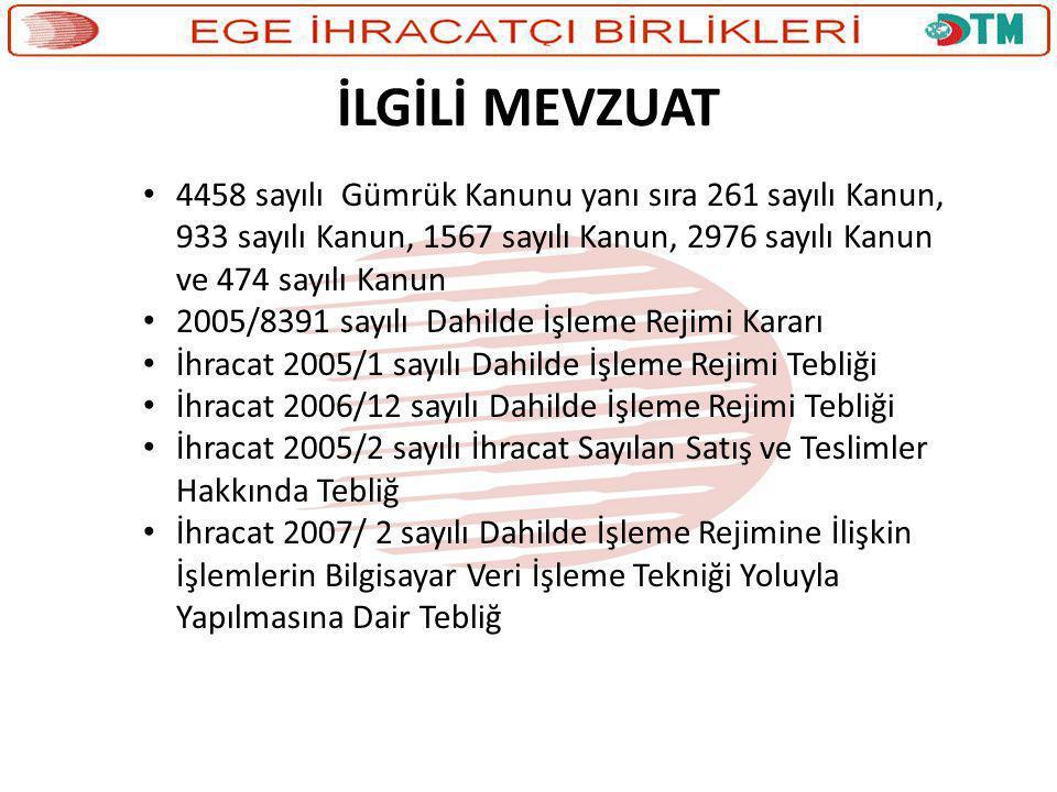 İLGİLİ MEVZUAT • 4458 sayılı Gümrük Kanunu yanı sıra 261 sayılı Kanun, 933 sayılı Kanun, 1567 sayılı Kanun, 2976 sayılı Kanun ve 474 sayılı Kanun • 20
