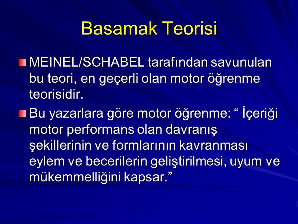 """Basamak Teorisi MEINEL/SCHABEL tarafından savunulan bu teori, en geçerli olan motor öğrenme teorisidir. Bu yazarlara göre motor öğrenme: """" İçeriği mot"""