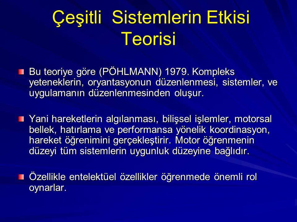 Çeşitli Sistemlerin Etkisi Teorisi Çeşitli Sistemlerin Etkisi Teorisi Bu teoriye göre (PÖHLMANN) 1979. Kompleks yeteneklerin, oryantasyonun düzenlenme