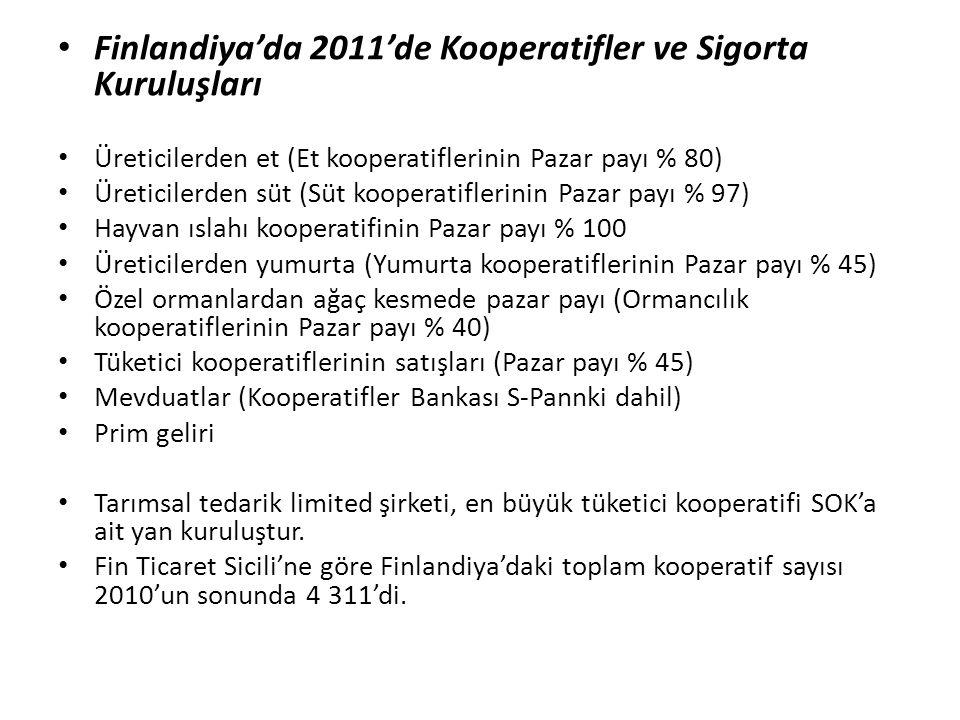 • Finlandiya'da 2011'de Kooperatifler ve Sigorta Kuruluşları • Üreticilerden et (Et kooperatiflerinin Pazar payı % 80) • Üreticilerden süt (Süt kooper