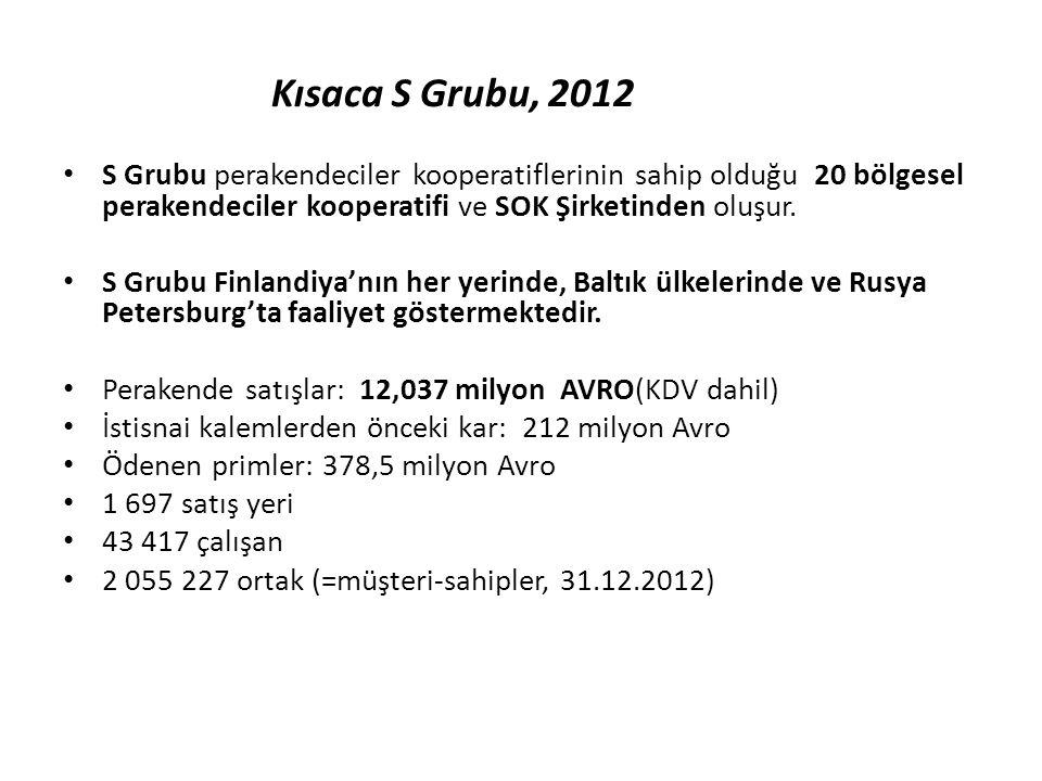 Kısaca S Grubu, 2012 • S Grubu perakendeciler kooperatiflerinin sahip olduğu 20 bölgesel perakendeciler kooperatifi ve SOK Şirketinden oluşur. • S Gru