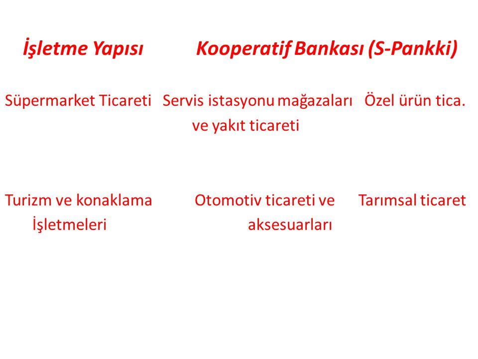 İşletme YapısıKooperatif Bankası (S-Pankki) Süpermarket Ticareti Servis istasyonu mağazaları Özel ürün tica. ve yakıt ticareti Turizm ve konaklama Oto