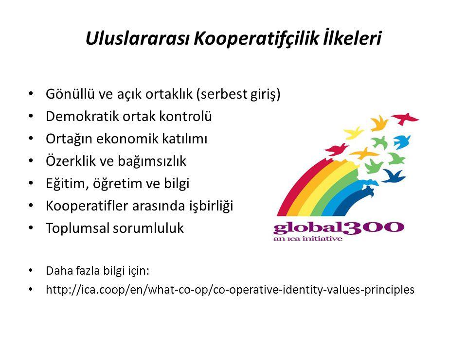 Uluslararası Kooperatifçilik İlkeleri • Gönüllü ve açık ortaklık (serbest giriş) • Demokratik ortak kontrolü • Ortağın ekonomik katılımı • Özerklik ve