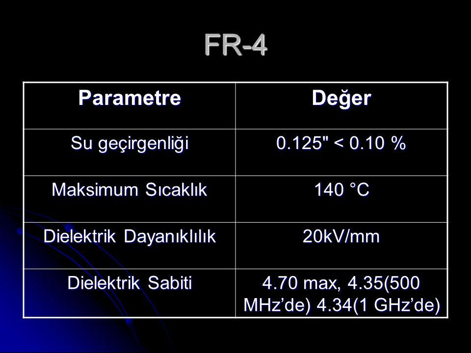 FR-4 ParametreDeğer Su geçirgenliği 0.125