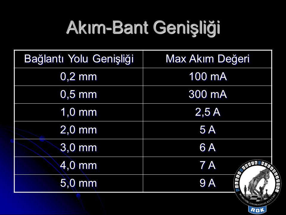 Akım-Bant Genişliği Bağlantı Yolu Genişliği Max Akım Değeri 0,2 mm 100 mA 0,5 mm 300 mA 1,0 mm 2,5 A 2,0 mm 5 A 3,0 mm 6 A 4,0 mm 7 A 5,0 mm 9 A