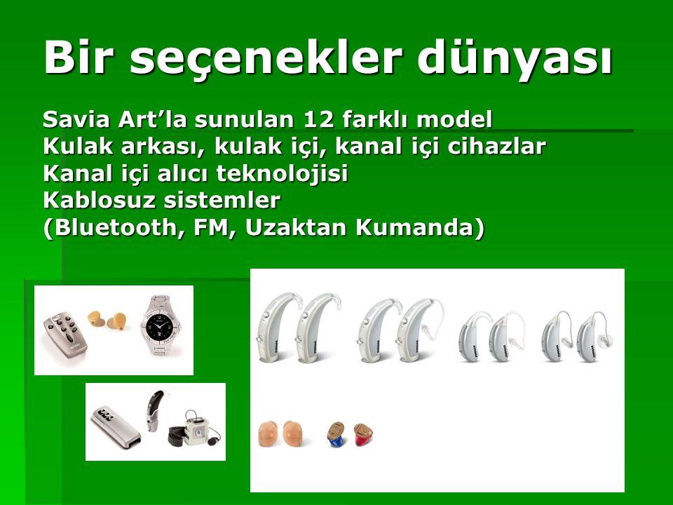 Bir seçenekler dünyası Savia Art'la sunulan 12 farklı model Kulak arkası, kulak içi, kanal içi cihazlar Kanal içi alıcı teknolojisi Kablosuz sistemler
