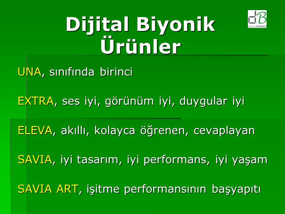 Dijital Biyonik Ürünler UNA, sınıfında birinci EXTRA, ses iyi, görünüm iyi, duygular iyi ELEVA, akıllı, kolayca öğrenen, cevaplayan SAVIA, iyi tasarım
