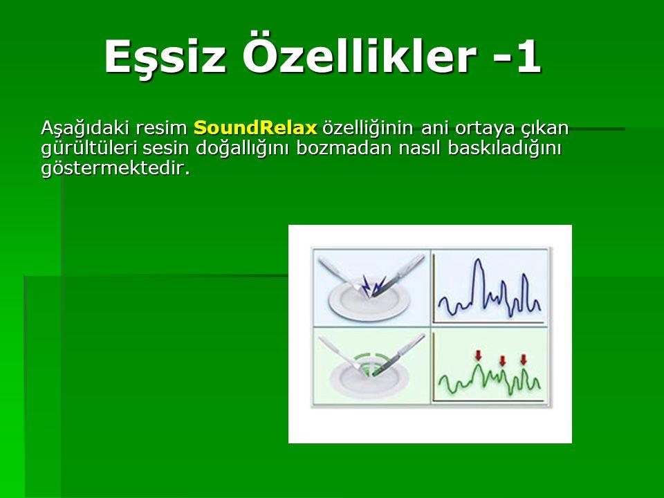 Eşsiz Özellikler -1 Aşağıdaki resim SoundRelax özelliğinin ani ortaya çıkan gürültüleri sesin doğallığını bozmadan nasıl baskıladığını göstermektedir.