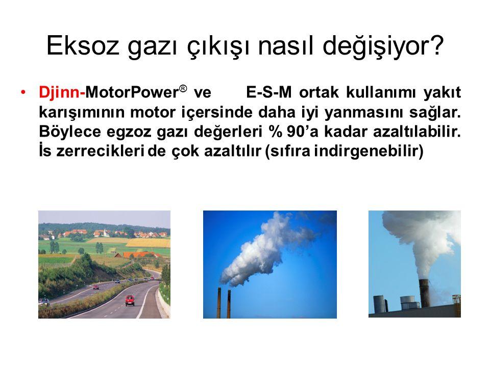 Eksoz gazı çıkışı nasıl değişiyor.