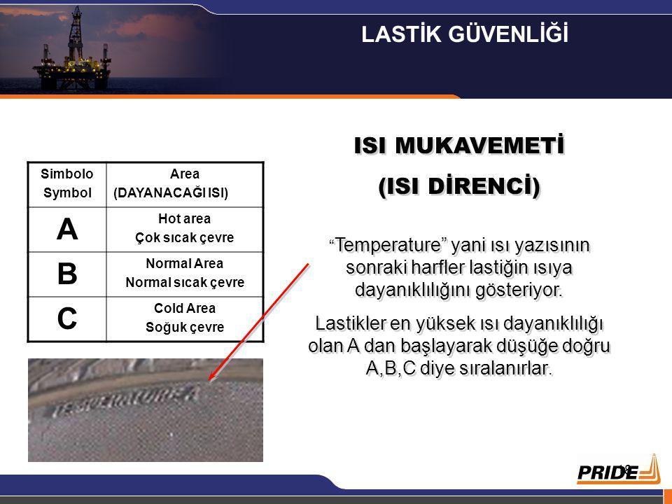 18 ISI MUKAVEMETİ (ISI DİRENCİ) ISI MUKAVEMETİ (ISI DİRENCİ) Temperature yani ısı yazısının sonraki harfler lastiğin ısıya dayanıklılığını gösteriyor.