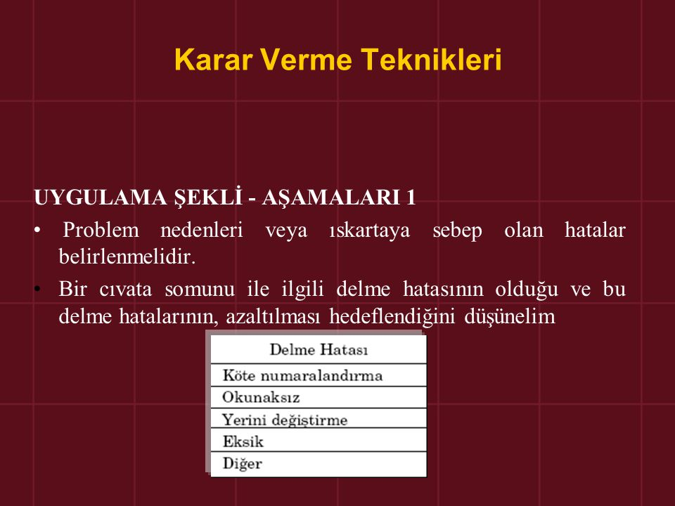 UYGULAMA ŞEKLİ - AŞAMALARI 1 • Problem nedenleri veya ıskartaya sebep olan hatalar belirlenmelidir. •Bir cıvata somunu ile ilgili delme hatasının oldu