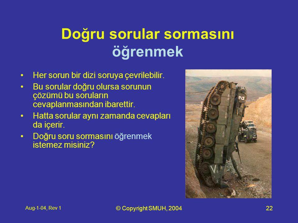 Aug-1-04, Rev 1 © Copyright SMUH, 200422 Doğru sorular sormasını öğrenmek •Her sorun bir dizi soruya çevrilebilir.