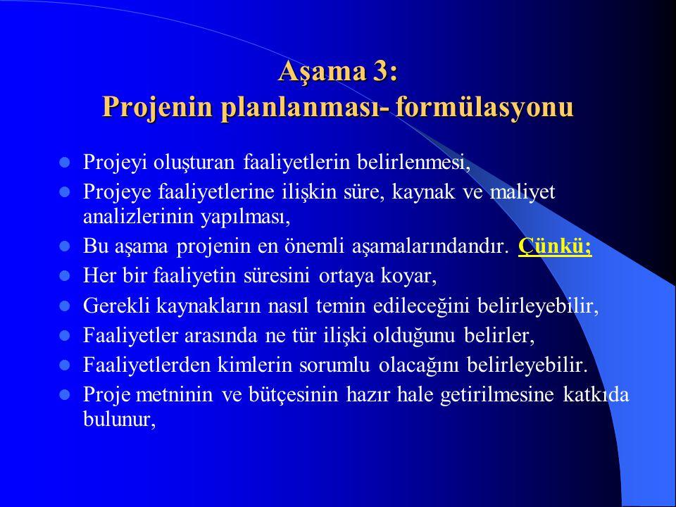 Aşama 4: Projeye kaynak sağlanması  Proje için nasıl kaynak bulunacağını ve kullanılacağını gösteren aşamadır.