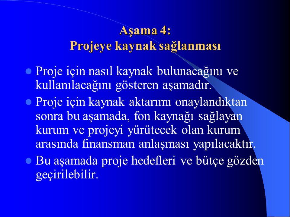 Aşama 5: Projenin yürütülmesi-uygulanması  Bu aşamada, proje anlaşmasında yer alan kaynaklarla ve belirtilen süre içinde, projenin önceden belirlenmiş faaliyetler, hedefler, çıktılar ve uygulama adımlarına göre proje yürütülür.