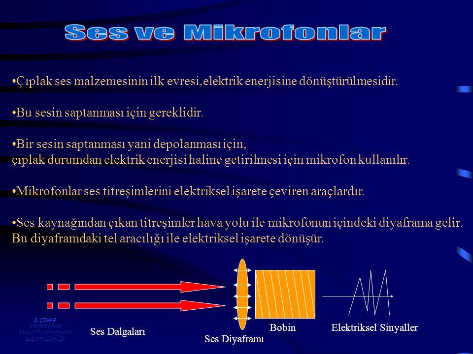 KAMERAMAN Radyo TV ve Foto-Film Şube Müdürlüğü •Çıplak ses malzemesinin ilk evresi,elektrik enerjisine dönüştürülmesidir. •Bu sesin saptanması için ge
