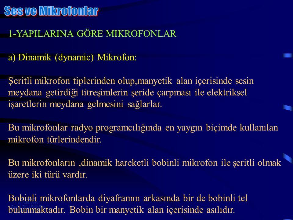 Ş. ÇINAR KAMERAMAN Radyo TV ve Foto-Film Şube Müdürlüğü 1-YAPILARINA GÖRE MIKROFONLAR a) Dinamik (dynamic) Mikrofon: Şeritli mikrofon tiplerinden olup