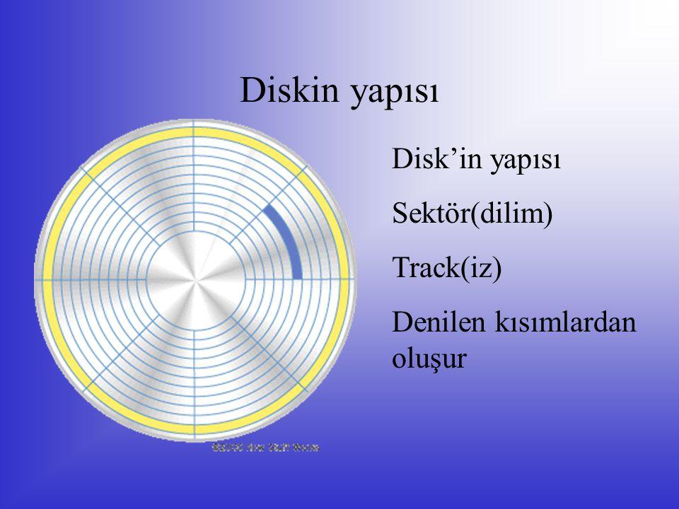 Diskin yapısı Disk'in yapısı Sektör(dilim) Track(iz) Denilen kısımlardan oluşur
