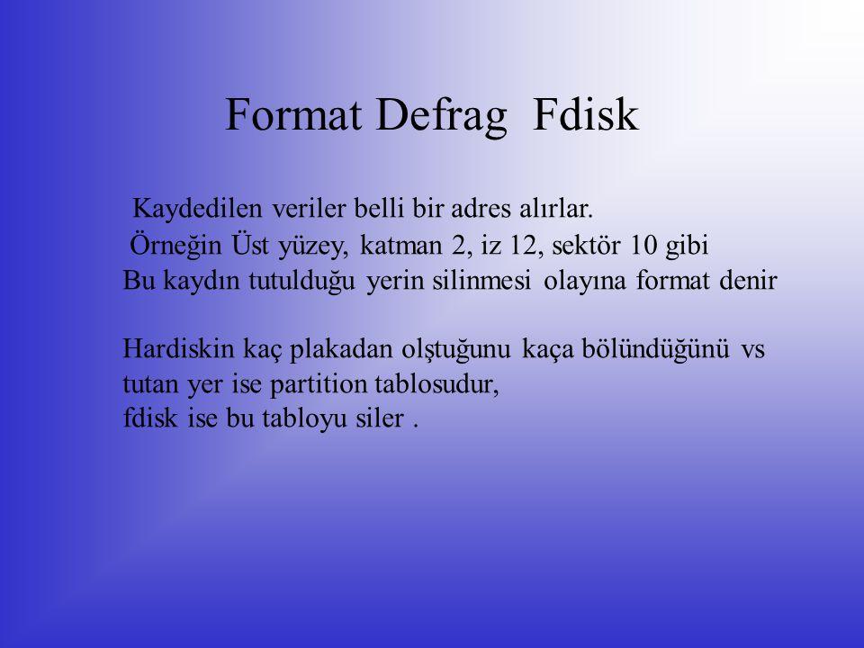 Format Defrag Fdisk Kaydedilen veriler belli bir adres alırlar. Örneğin Üst yüzey, katman 2, iz 12, sektör 10 gibi Bu kaydın tutulduğu yerin silinmesi