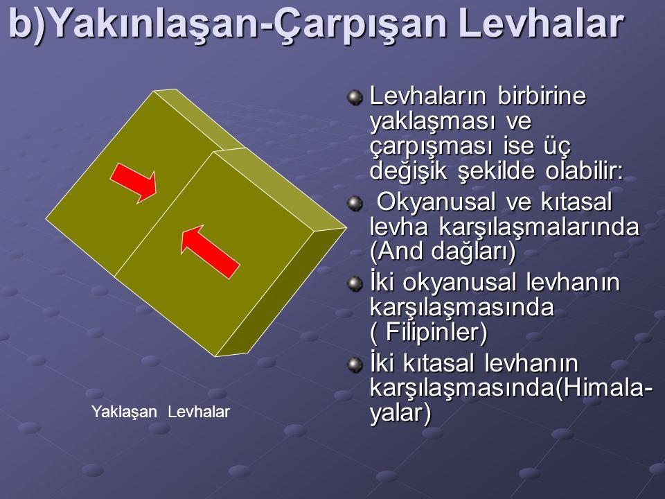 Yaklaşan Levhalar b)Yakınlaşan-Çarpışan Levhalar Levhaların birbirine yaklaşması ve çarpışması ise üç değişik şekilde olabilir: Okyanusal ve kıtasal l