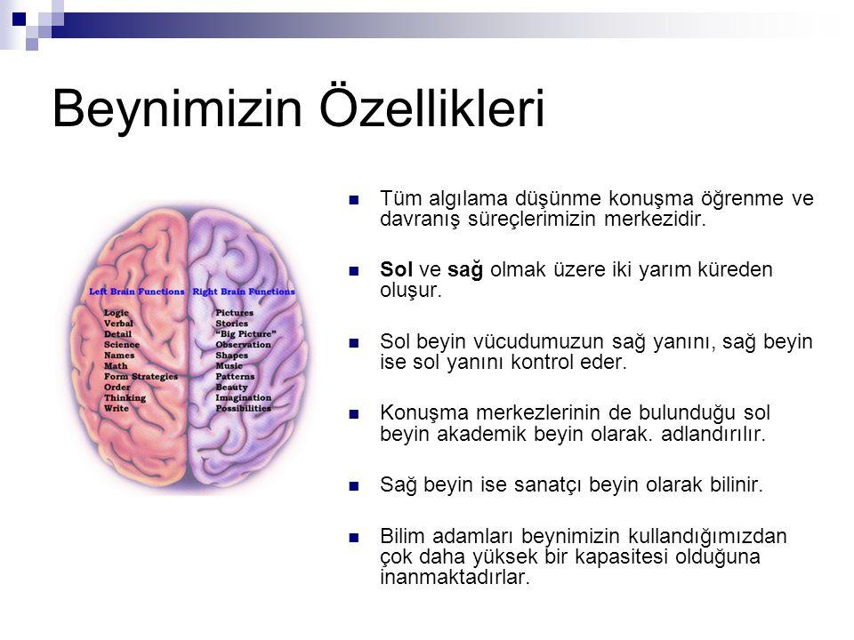 Beynimizin Özellikleri  Tüm algılama düşünme konuşma öğrenme ve davranış süreçlerimizin merkezidir.