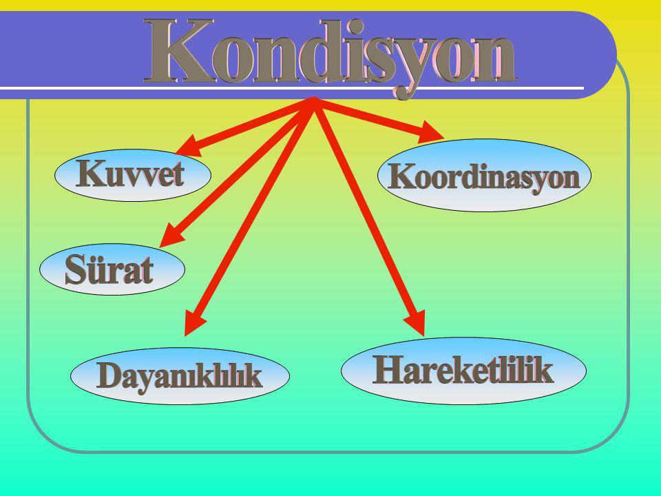 Bu üç yöntemin birbiri ile kombinesidir.Örneğin derinlik sıçramaları bu gruptadır.