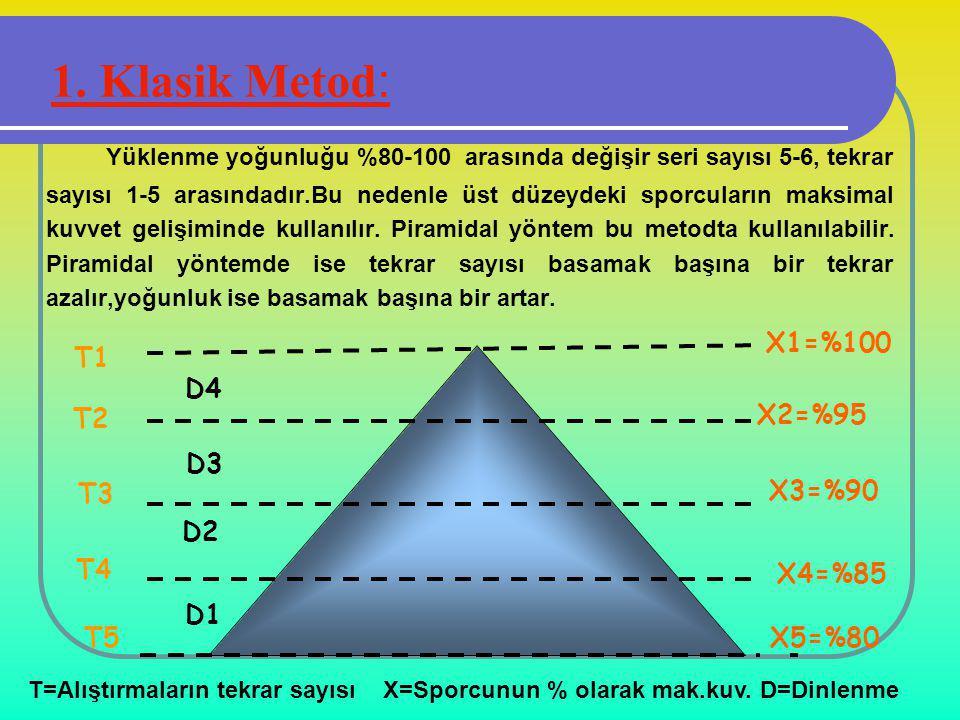 1. Klasik Metod : Yüklenme yoğunluğu %80-100 arasında değişir seri sayısı 5-6, tekrar sayısı 1-5 arasındadır.Bu nedenle üst düzeydeki sporcuların maks